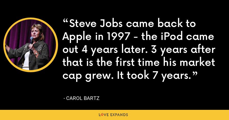 Steve Jobs came back to Apple in 1997 - the iPod came out 4 years later. 3 years after that is the first time his market cap grew. It took 7 years. - Carol Bartz