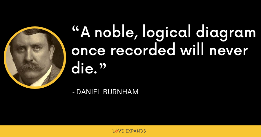 A noble, logical diagram once recorded will never die. - Daniel Burnham