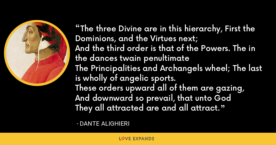 The three Divine are in this hierarchy, First the Dominions, and the Virtues next;And the third order is that of the Powers. The in the dances twain penultimateThe Principalities and Archangels wheel; The last is wholly of angelic sports.These orders upward all of them are gazing,And downward so prevail, that unto GodThey all attracted are and all attract. - Dante Alighieri