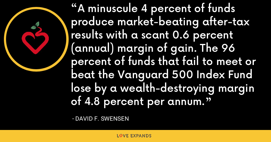 A minuscule 4 percent of funds produce market-beating after-tax results with a scant 0.6 percent (annual) margin of gain. The 96 percent of funds that fail to meet or beat the Vanguard 500 Index Fund lose by a wealth-destroying margin of 4.8 percent per annum. - David F. Swensen