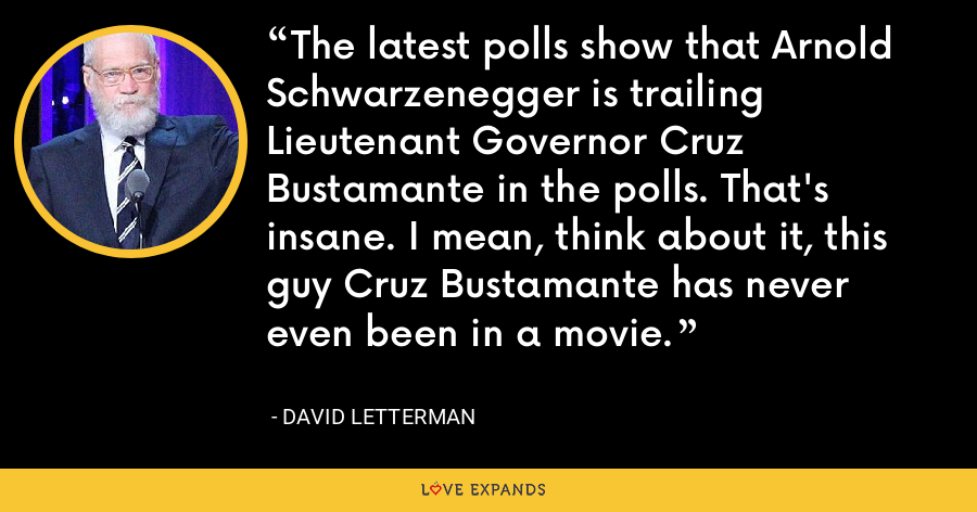 The latest polls show that Arnold Schwarzenegger is trailing Lieutenant Governor Cruz Bustamante in the polls. That's insane. I mean, think about it, this guy Cruz Bustamante has never even been in a movie. - David Letterman