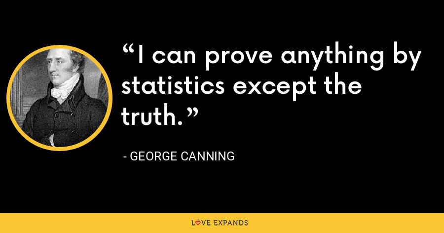 I can prove anything by statistics except the truth. - George Canning