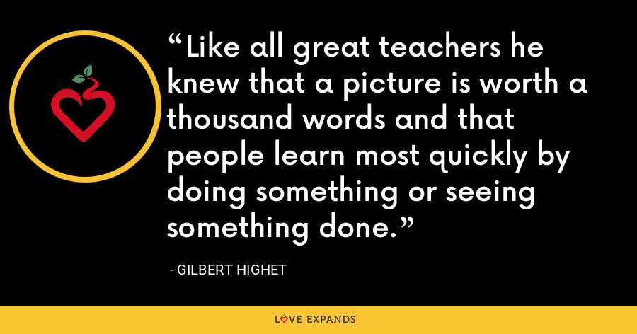 Like all great teachers he knew that a picture is worth a thousand words and that people learn most quickly by doing something or seeing something done. - Gilbert Highet