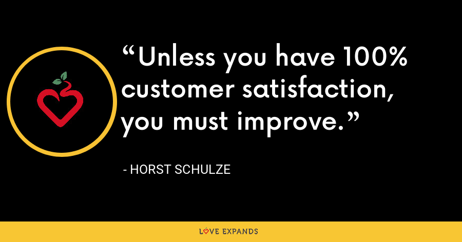 Unless you have 100% customer satisfaction, you must improve. - Horst Schulze