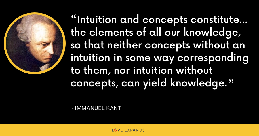 Intuition and concepts constitute... the elements of all our knowledge, so that neither concepts without an intuition in some way corresponding to them, nor intuition without concepts, can yield knowledge. - Immanuel Kant