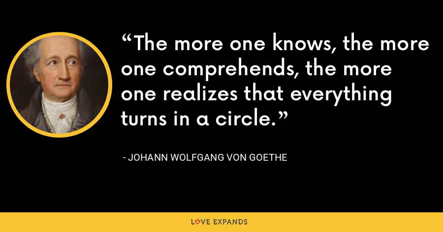The more one knows, the more one comprehends, the more one realizes that everything turns in a circle. - Johann Wolfgang von Goethe