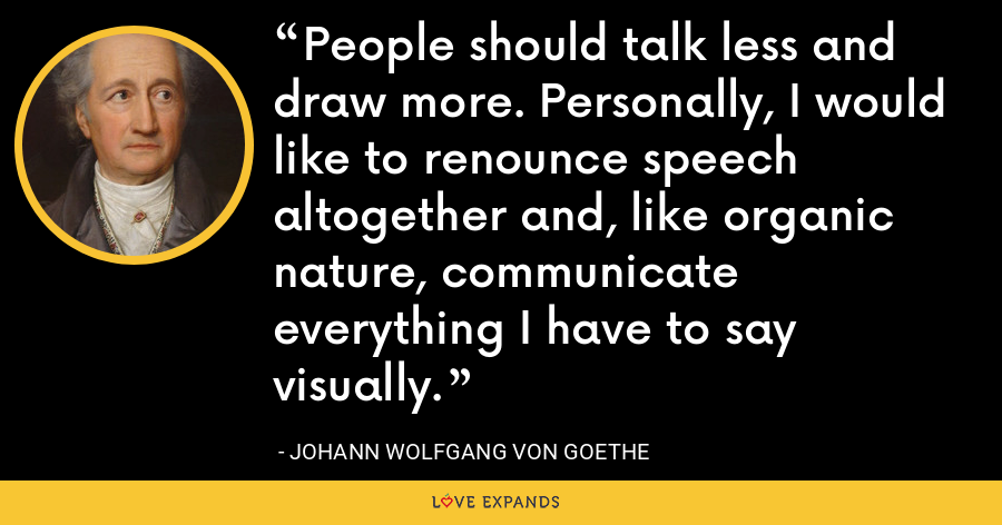 People should talk less and draw more. Personally, I would like to renounce speech altogether and, like organic nature, communicate everything I have to say visually. - Johann Wolfgang von Goethe