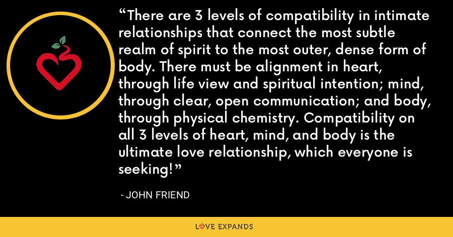 There are 3 levels of compatibility in intimate relationships that connect the most subtle realm of spirit to the most outer, dense form of body. There must be alignment in heart, through life view and spiritual intention; mind, through clear, open communication; and body, through physical chemistry. Compatibility on all 3 levels of heart, mind, and body is the ultimate love relationship, which everyone is seeking! - John Friend