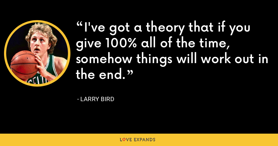 I've got a theory that if you give 100% all of the time, somehow things will work out in the end. - Larry Bird