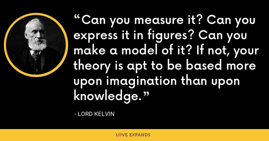 Can you measure it? Can you express it in figures? Can you make a model of it? If not, your theory is apt to be based more upon imagination than upon knowledge. - Lord Kelvin