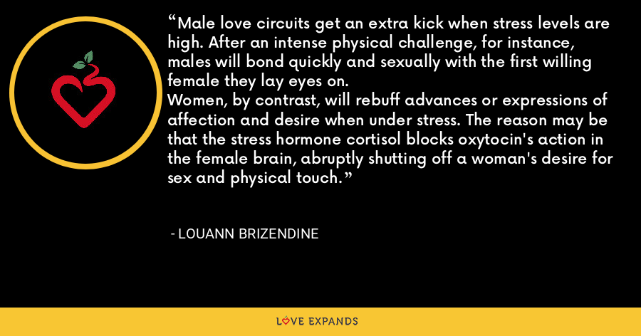 Male love circuits get an extra kick when stress levels are high. After an intense physical challenge, for instance, males will bond quickly and sexually with the first willing female they lay eyes on.Women, by contrast, will rebuff advances or expressions of affection and desire when under stress. The reason may be that the stress hormone cortisol blocks oxytocin's action in the female brain, abruptly shutting off a woman's desire for sex and physical touch. - Louann Brizendine