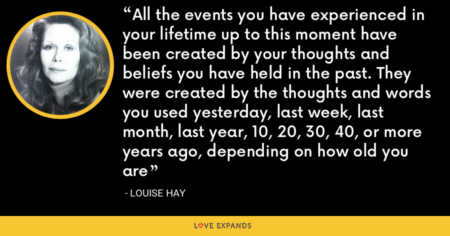 All the events you have experienced in your lifetime up to this moment have been created by your thoughts and beliefs you have held in the past. They were created by the thoughts and words you used yesterday, last week, last month, last year, 10, 20, 30, 40, or more years ago, depending on how old you are - Louise Hay