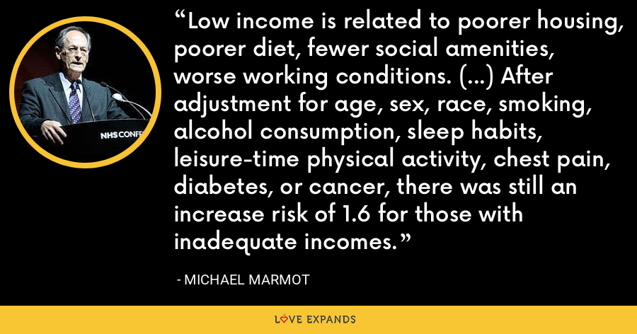 Low income is related to poorer housing, poorer diet, fewer social amenities, worse working conditions. (...) After adjustment for age, sex, race, smoking, alcohol consumption, sleep habits, leisure-time physical activity, chest pain, diabetes, or cancer, there was still an increase risk of 1.6 for those with inadequate incomes. - Michael Marmot
