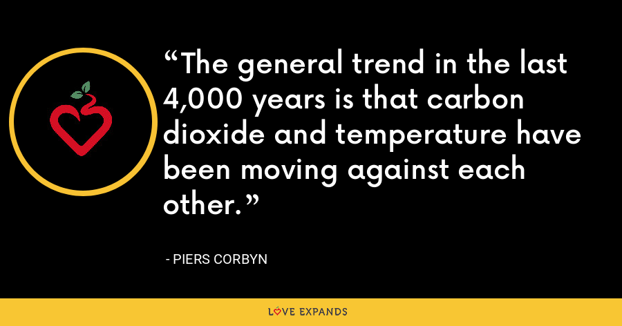 The general trend in the last 4,000 years is that carbon dioxide and temperature have been moving against each other. - Piers Corbyn