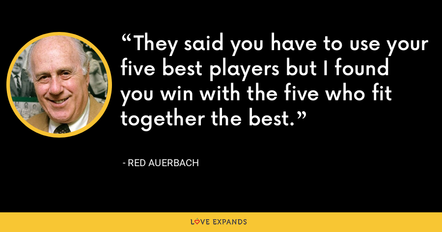 They said you have to use your five best players but I found you win with the five who fit together the best. - Red Auerbach