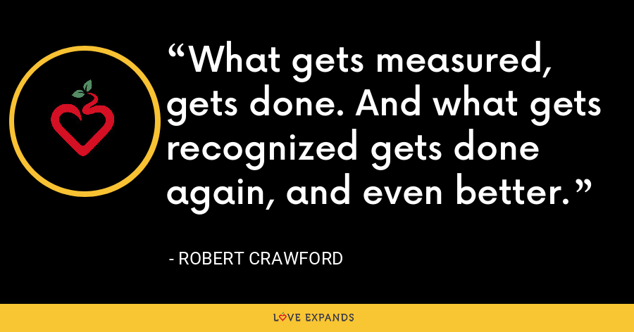 What gets measured, gets done. And what gets recognized gets done again, and even better. - Robert Crawford