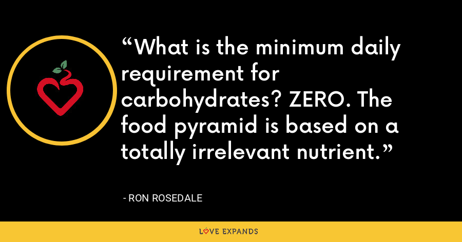 What is the minimum daily requirement for carbohydrates? ZERO. The food pyramid is based on a totally irrelevant nutrient. - Ron Rosedale