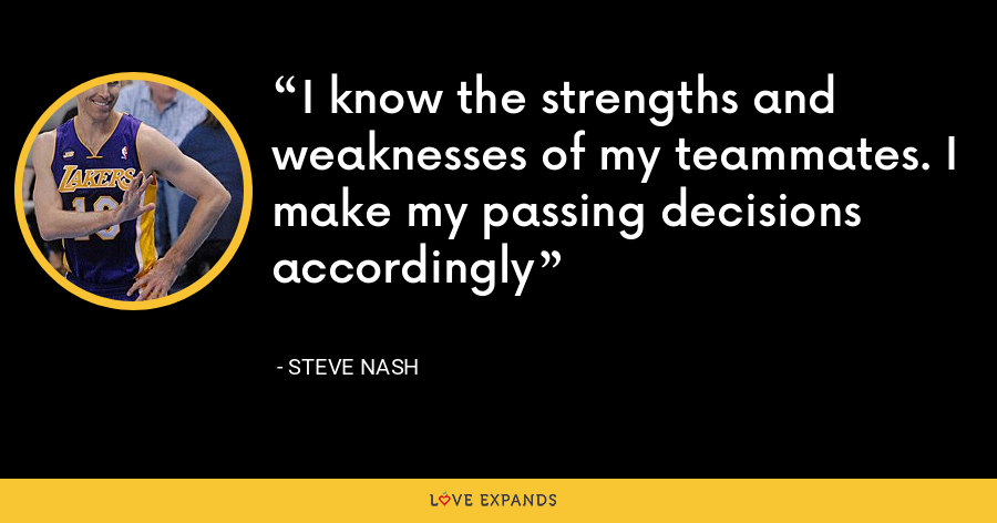 I know the strengths and weaknesses of my teammates. I make my passing decisions accordingly - Steve Nash