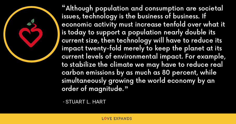 Although population and consumption are societal issues, technology is the business of business. If economic activity must increase tenfold over what it is today to support a population nearly double its current size, then technology will have to reduce its impact twenty-fold merely to keep the planet at its current levels of environmental impact. For example, to stabilize the climate we may have to reduce real carbon emissions by as much as 80 percent, while simultaneously growing the world economy by an order of magnitude. - Stuart L. Hart