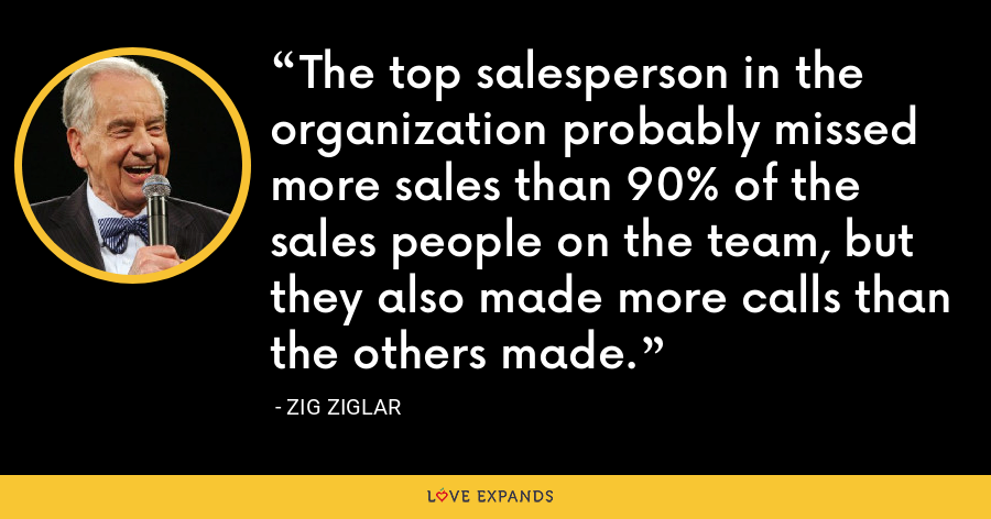 The top salesperson in the organization probably missed more sales than 90% of the sales people on the team, but they also made more calls than the others made. - Zig Ziglar